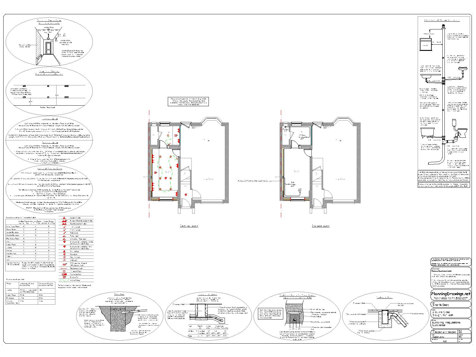 What Are The Building Regs For A Garage Conversion