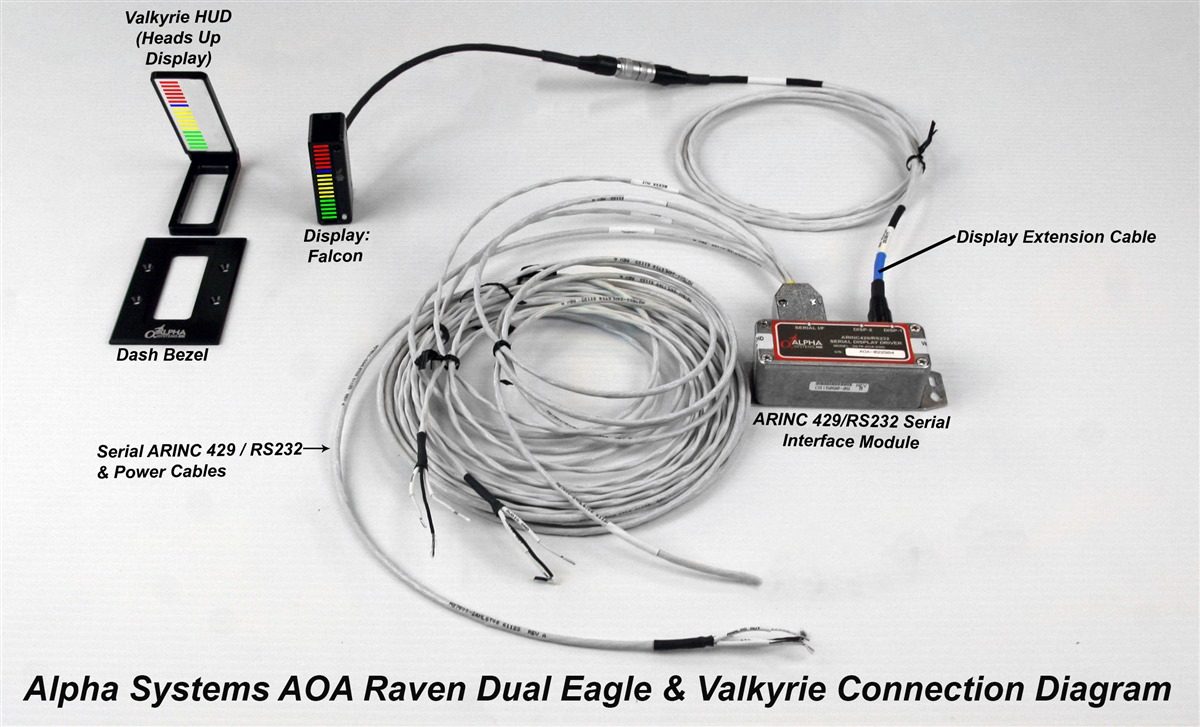 Raven ARINC 429 | Alpha Systems AOA on